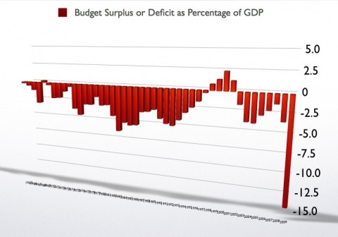 stimulus_deficit_in_context