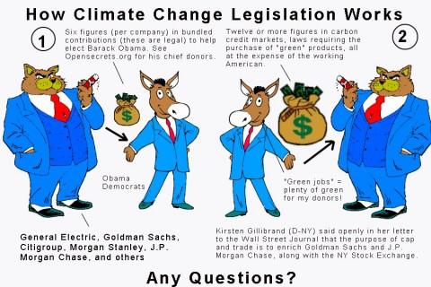 globalwarmingbailout